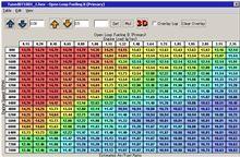 【ECU】吸気バルブタイミングのリセッティング、燃調変更