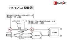 【覚書き】HID-H4