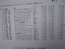全日本ジムカーナ@名阪公開練習2本目