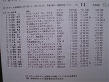 全日本ジムカーナ@名阪決勝2本目