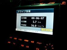 アベ56km/h・・・o(▼_▼θ