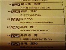 Vitz関西第1戦(鈴鹿):予選
