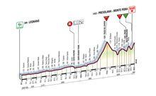 『ジロ・デ・イタリア 第19ステージ』