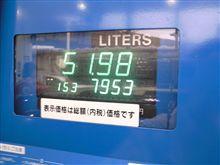 燃費の記録簿(104回目)