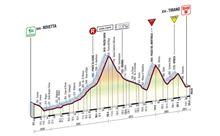 『ジロ・デ・イタリア 第20ステージ』