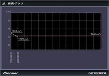 ナビの燃費計算機能