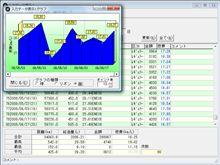 燃費(80回目)・通勤+買物での18Km/L&500Km超