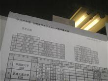 全関東学生ジムカーナAM結果