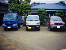 トヨタグループ