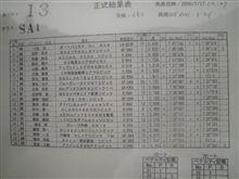 全日本ジムカーナ茂木決勝2本目