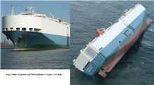 大型貨物船の問題点