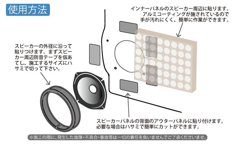 be on sound® スピーカー周辺デッドニングキットの施工方法