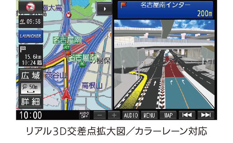 リアル3D交差点拡大図 カラーレーン対応