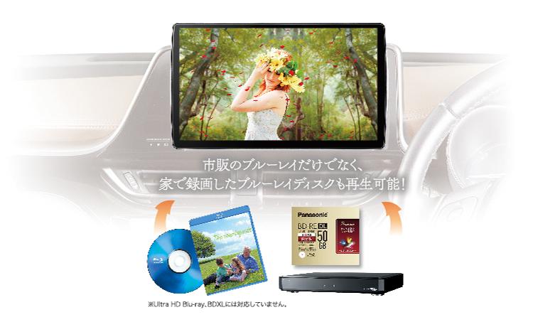 ブルーレイ 10インチ大画面 HD画質 ハイレゾ