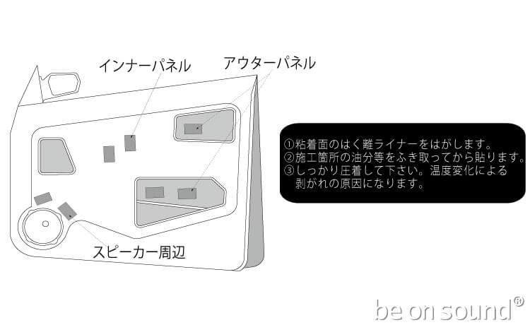 「be on sound®」オリジナル制振材スーパーダンパーの施工例