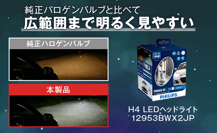 人気のLEDヘッドライトが「より明るく、より見やすく、より安全」なドライブをサポート