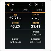 Tigra150の0~100km/h加速