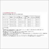 BOSCH BLACK-EFBバッテリー BLE-70-L3
