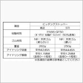 STI ピッチングストッパー/強化ピッチングストッパー