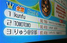 京都は危険区域!