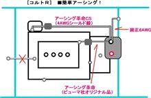 ■コルトRの簡単アーシング図