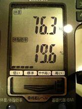70kgへの道 残り2日