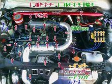 1、エンジン・足まわり・マフラーアーシングにプラシング効果