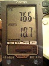 70kgへの道 【最終回】