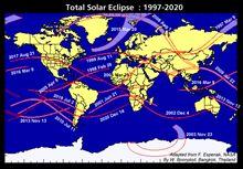 皆既日食とエアロダイナミクス。