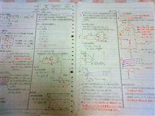 ルーツその3・学生時代のノート