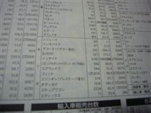 レジェンド6月の販売台数