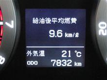 給油後平均燃費と燃費記録との誤差