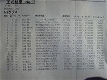 全日本ジムカーナ最終結果