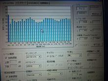 周波数特性を測ってみた。