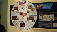 トヨタ博物館091031