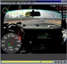 VSD for GPS 公開