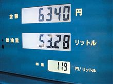 燃費の記録簿(145回目)