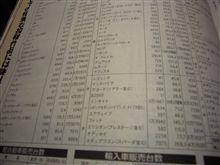 12月のレジェンド販売台数
