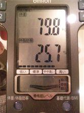 70kgへの道2010 リベンジ編 その10日目