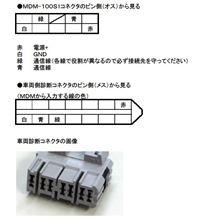 MDM-100S(GC/GF@D型以前のコネクタ→GC/GF@E型変換)