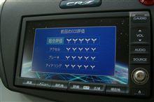 CR-Z試走 (エコラン編)