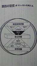 【Pia倶楽部(ぴあクラブ)】第11回読書会実施