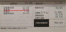 【重量税減税!】車検完了~