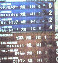 第13回 リアルバーストオフ開催っ!!