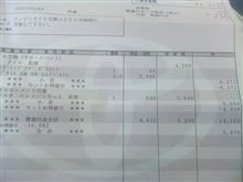 納車80日目(^◇^)┛