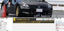 LAP+ランキングサイト登場!!