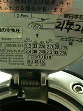 タイヤの空気圧の適正は?