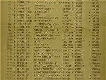 2010JMRC東京・浅間台シリーズ第2戦
