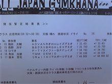 全日本ジムカーナRd2決勝1本目