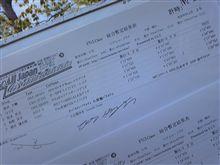 全日本ジムカーナ菅生決勝4位